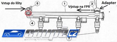 Je to jednoduché, regulátor nastavuje tlak paliva o stanovenou.